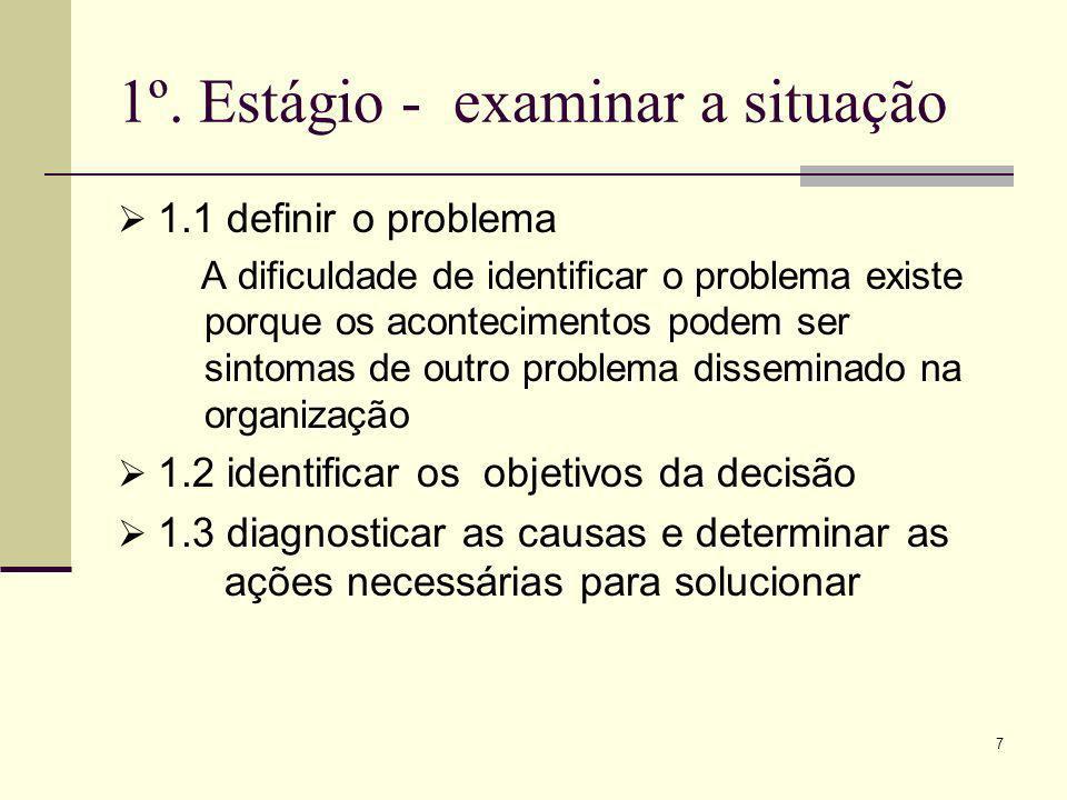 7 1º. Estágio - examinar a situação 1.1 definir o problema A dificuldade de identificar o problema existe porque os acontecimentos podem ser sintomas