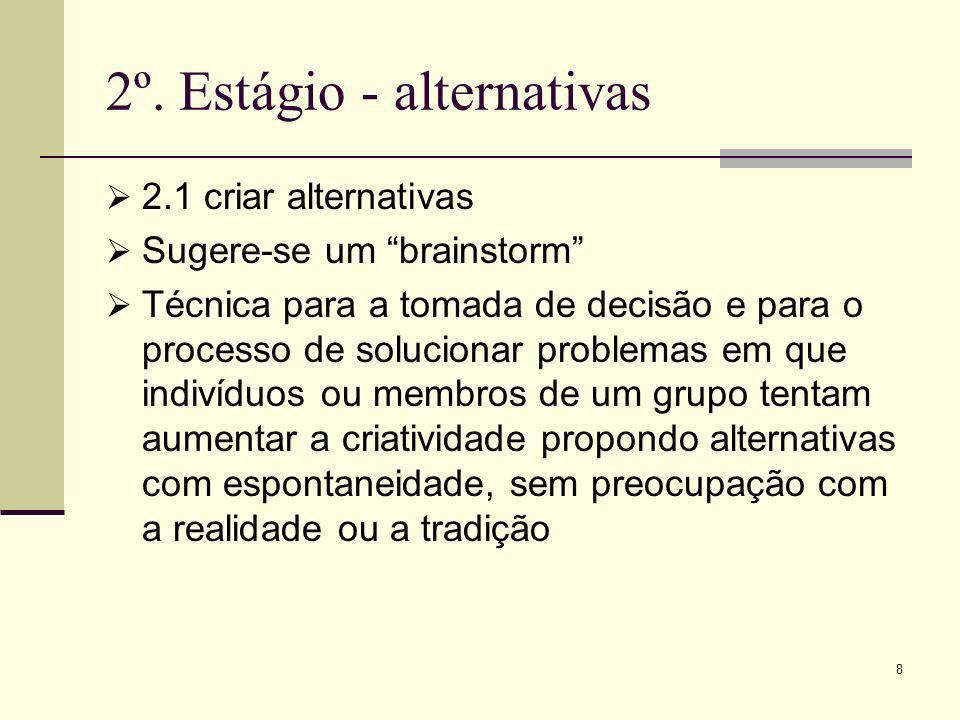 8 2º. Estágio - alternativas 2.1 criar alternativas Sugere-se um brainstorm Técnica para a tomada de decisão e para o processo de solucionar problemas