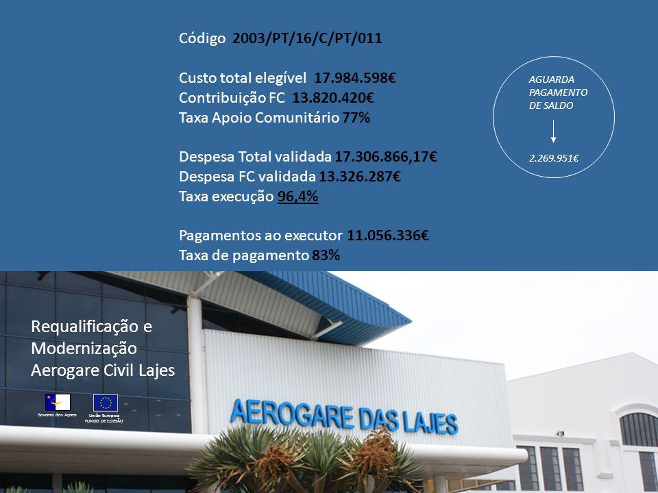 Requalificação e Modernização Aerogare Civil Lajes União Europeia FUNDO DE COESÃO Governo dos Açores Código 2003/PT/16/C/PT/011 Custo total elegível 1