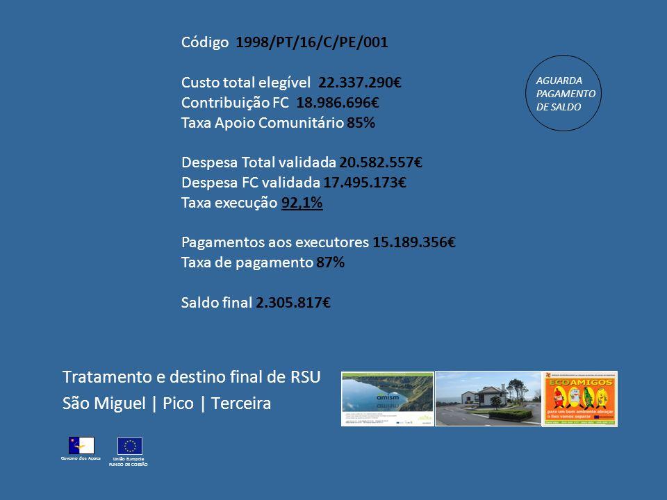 Código 1998/PT/16/C/PE/001 Custo total elegível 22.337.290 Contribuição FC 18.986.696 Taxa Apoio Comunitário 85% Despesa Total validada 20.582.557 Des