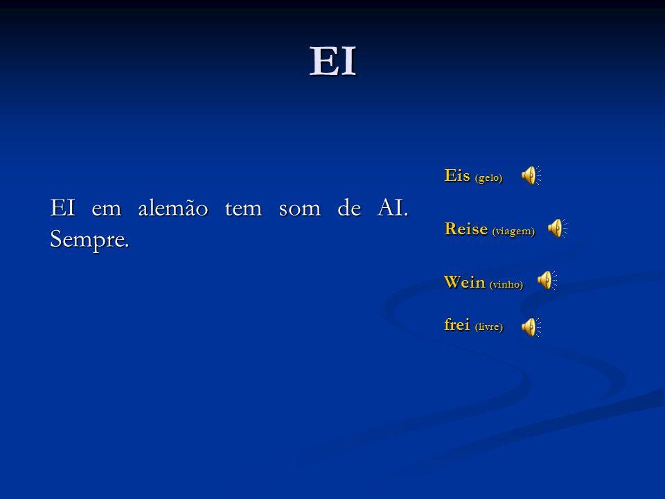 E Enkel (neto) gelb (amarelo) Bett (cama) Nummer (número) aber (mas) A letra E tem os mesmos sons do português: É e Ê, mas não há acento que determine
