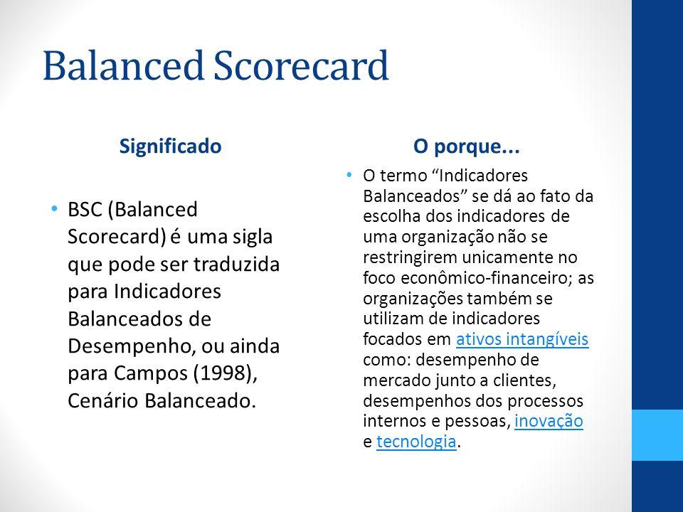 Balanced Scorecard Significado BSC (Balanced Scorecard) é uma sigla que pode ser traduzida para Indicadores Balanceados de Desempenho, ou ainda para Campos (1998), Cenário Balanceado.