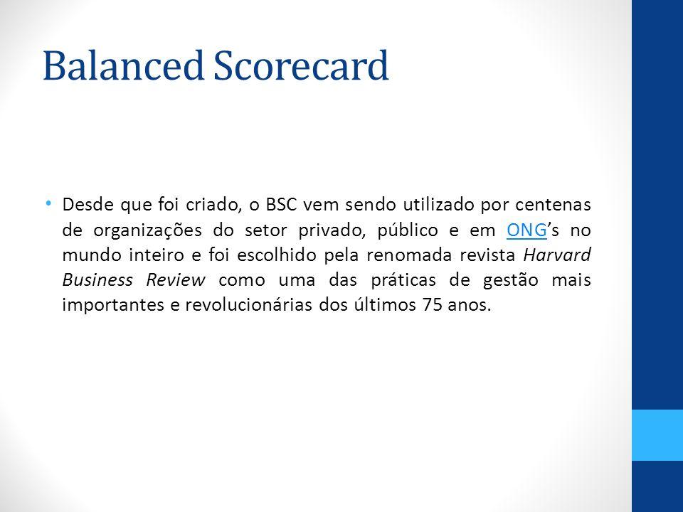 Balanced Scorecard Desde que foi criado, o BSC vem sendo utilizado por centenas de organizações do setor privado, público e em ONGs no mundo inteiro e foi escolhido pela renomada revista Harvard Business Review como uma das práticas de gestão mais importantes e revolucionárias dos últimos 75 anos.ONG