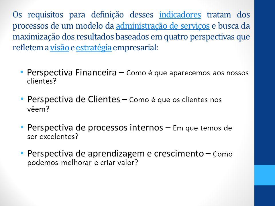 Os requisitos para definição desses indicadores tratam dos processos de um modelo da administração de serviços e busca da maximização dos resultados baseados em quatro perspectivas que refletem a visão e estratégia empresarial:indicadoresadministração de serviçosvisãoestratégia Perspectiva Financeira – Como é que aparecemos aos nossos clientes.