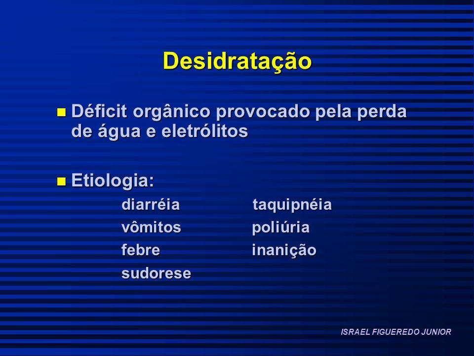 CORRELAÇÃO CLÍNICA E GRAVIDADE DA DESIDRATAÇÃO 1 O GRAU 2 O GRAU 3 O GRAU 1 O GRAU 2 O GRAU 3 O GRAU PERDA DE PESO 2 - 5 % 5 - 10 % + 10 % COMPORTAMENTO IRRITADA,AGITADA + AGITADA DÉBIL,INCONSC SEDE SIM INTENSA AUSENTE, COMP.SNC BOCA SECA MUITO SECA LÁBIOS CIANÓTICOS PELE QUENTE, AVERMEL.