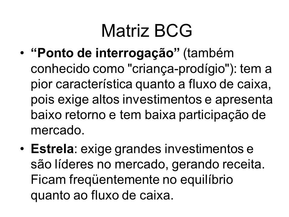 Matriz BCG Ponto de interrogação (também conhecido como criança-prodígio ): tem a pior característica quanto a fluxo de caixa, pois exige altos investimentos e apresenta baixo retorno e tem baixa participação de mercado.