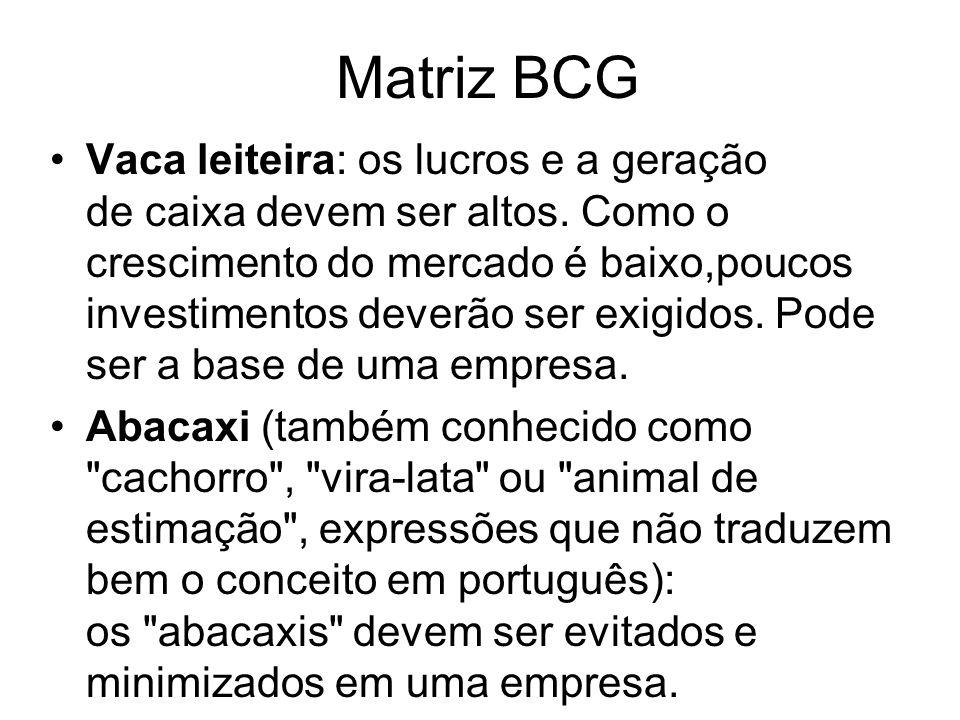 Matriz BCG Vaca leiteira: os lucros e a geração de caixa devem ser altos.