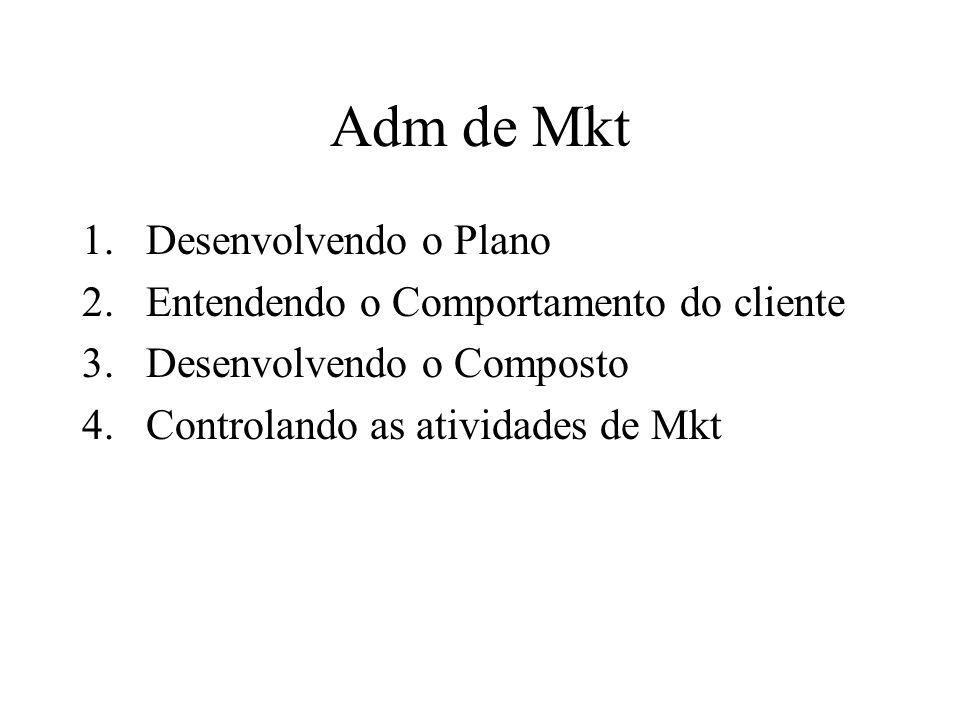 Adm de Mkt 1.Desenvolvendo o Plano 2.Entendendo o Comportamento do cliente 3.Desenvolvendo o Composto 4.Controlando as atividades de Mkt