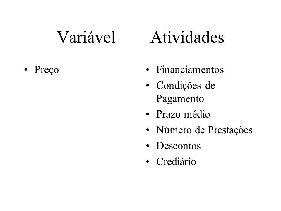 Variável Atividades PreçoFinanciamentos Condições de Pagamento Prazo médio Número de Prestações Descontos Crediário