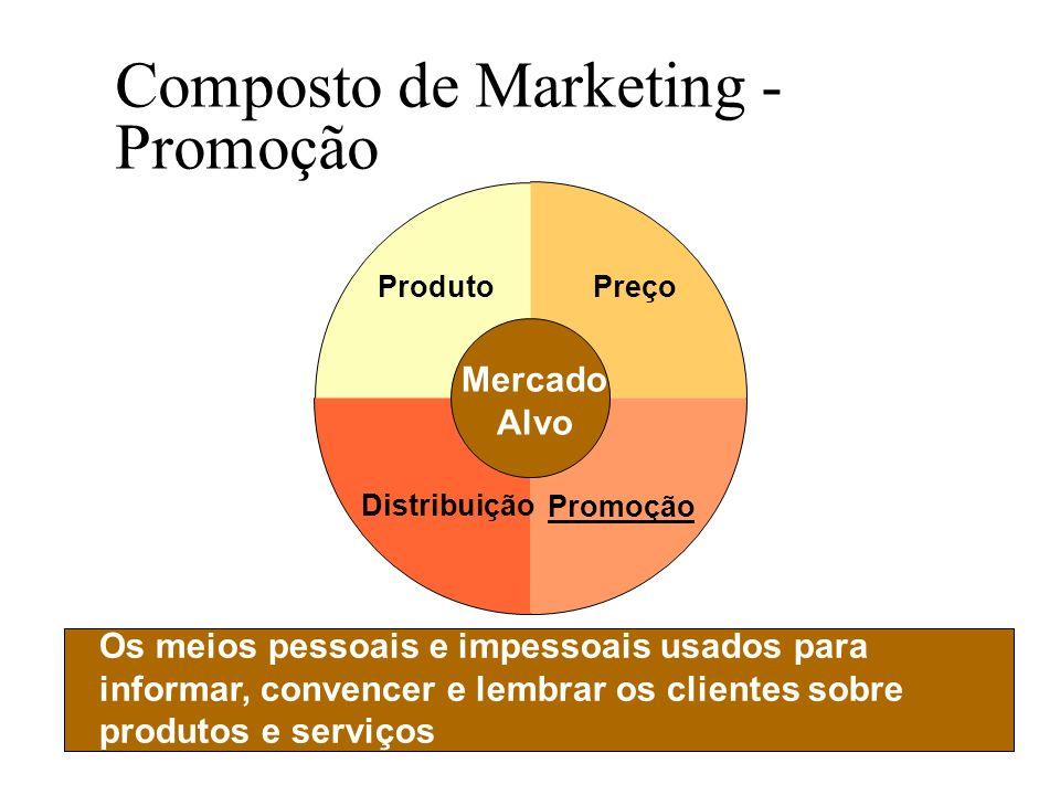 Slide 1-10 Composto de Marketing - Promoção Os meios pessoais e impessoais usados para informar, convencer e lembrar os clientes sobre produtos e serviços Preço Promoção Distribuição Produto Mercado Alvo