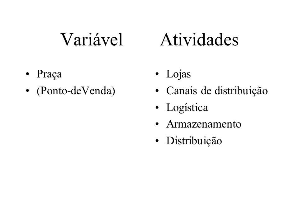 Variável Atividades Praça (Ponto-deVenda) Lojas Canais de distribuição Logística Armazenamento Distribuição