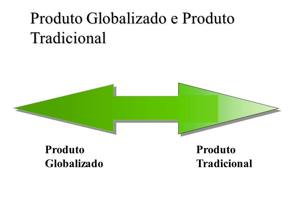 Processo para Decidir Entrar ou Não em Mercados Globais Slide 3-1 Fonte: Betty Jane Punnett and David A.