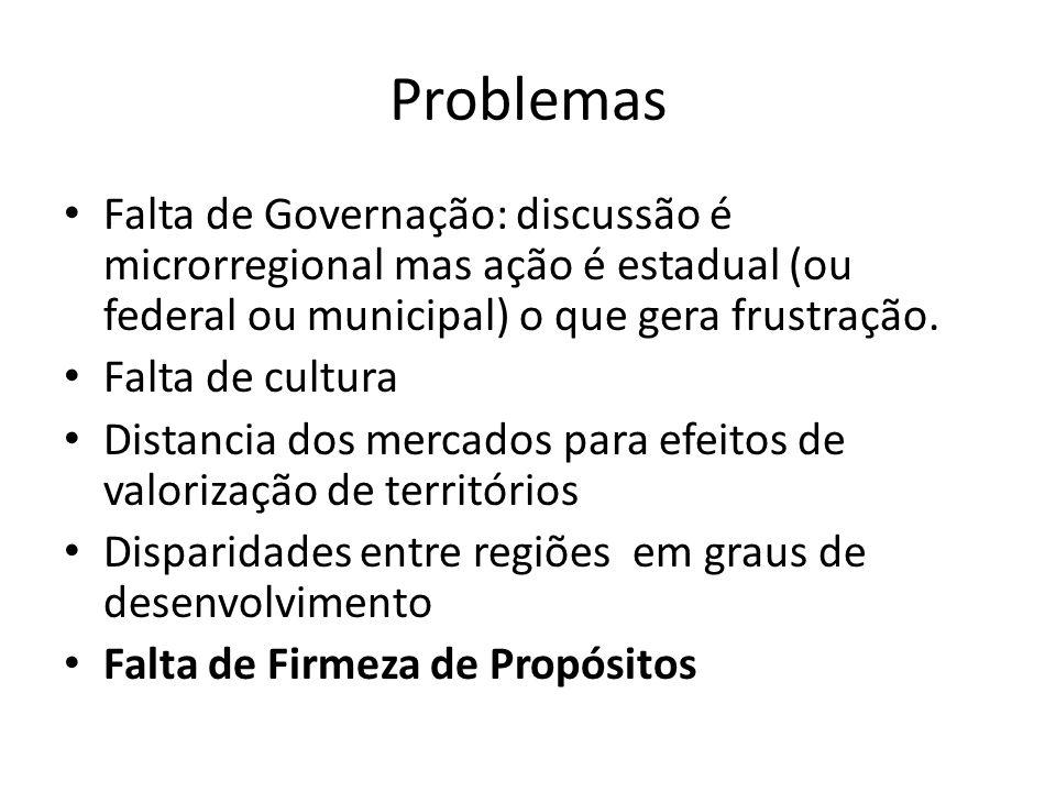Problemas Falta de Governação: discussão é microrregional mas ação é estadual (ou federal ou municipal) o que gera frustração. Falta de cultura Distan