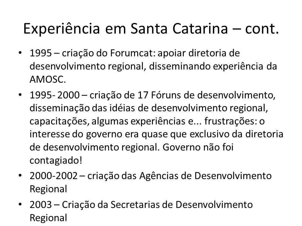 Experiência em Santa Catarina – cont. 1995 – criação do Forumcat: apoiar diretoria de desenvolvimento regional, disseminando experiência da AMOSC. 199