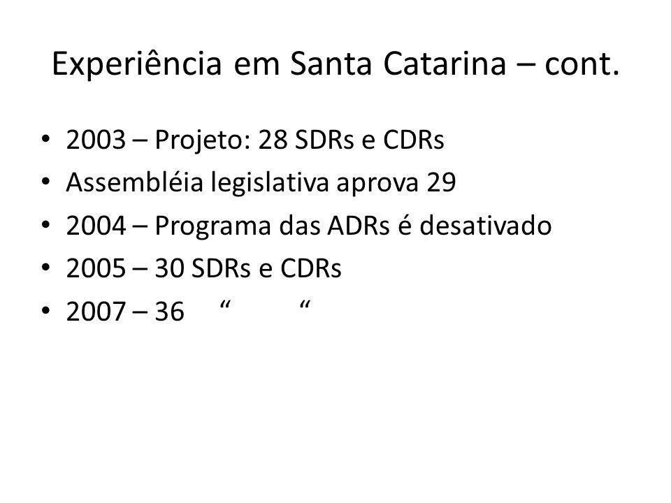 Experiência em Santa Catarina – cont. 2003 – Projeto: 28 SDRs e CDRs Assembléia legislativa aprova 29 2004 – Programa das ADRs é desativado 2005 – 30