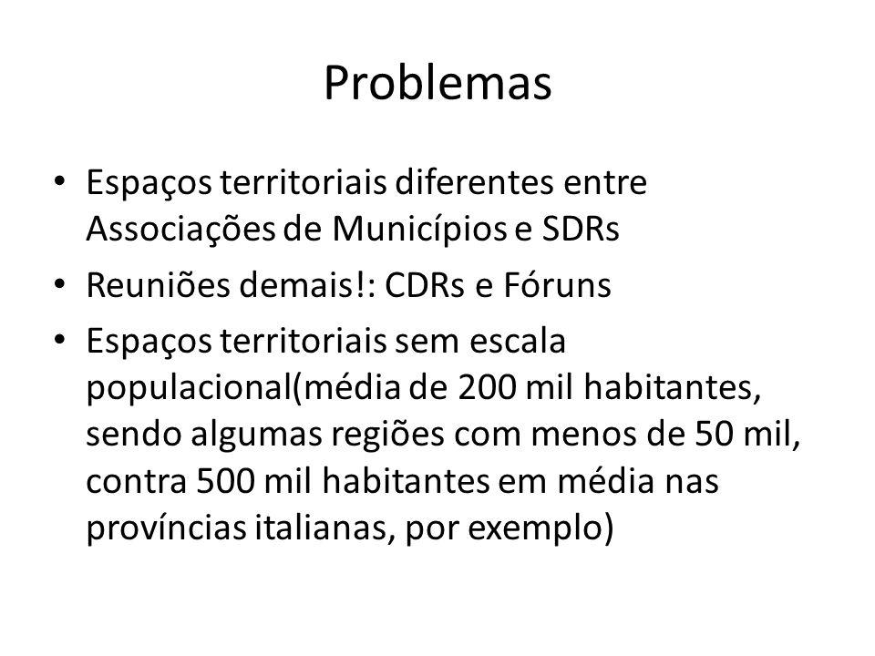 Problemas Espaços territoriais diferentes entre Associações de Municípios e SDRs Reuniões demais!: CDRs e Fóruns Espaços territoriais sem escala popul