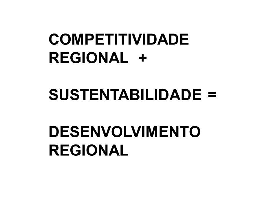 COMPETITIVIDADE REGIONAL + SUSTENTABILIDADE = DESENVOLVIMENTO REGIONAL