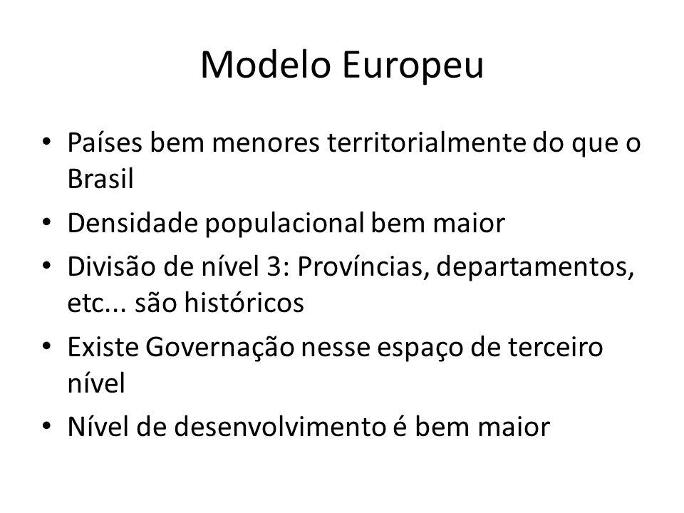 Modelo Europeu Países bem menores territorialmente do que o Brasil Densidade populacional bem maior Divisão de nível 3: Províncias, departamentos, etc