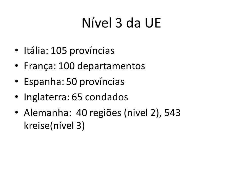 Nível 3 da UE Itália: 105 províncias França: 100 departamentos Espanha: 50 províncias Inglaterra: 65 condados Alemanha: 40 regiões (nivel 2), 543 krei