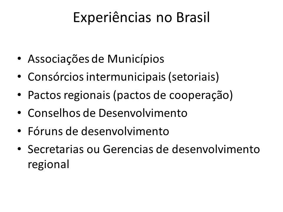 Experiências no Brasil Associações de Municípios Consórcios intermunicipais (setoriais) Pactos regionais (pactos de cooperação) Conselhos de Desenvolv