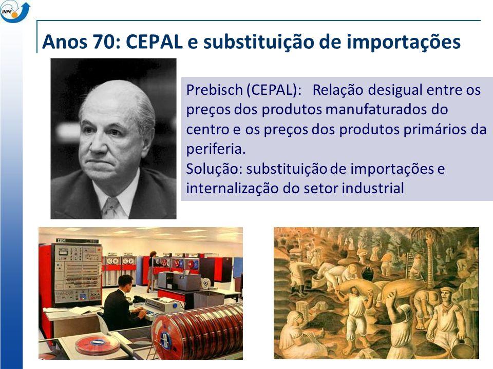 Anos 70: CEPAL e substituição de importações Prebisch (CEPAL): Relação desigual entre os preços dos produtos manufaturados do centro e os preços dos produtos primários da periferia.