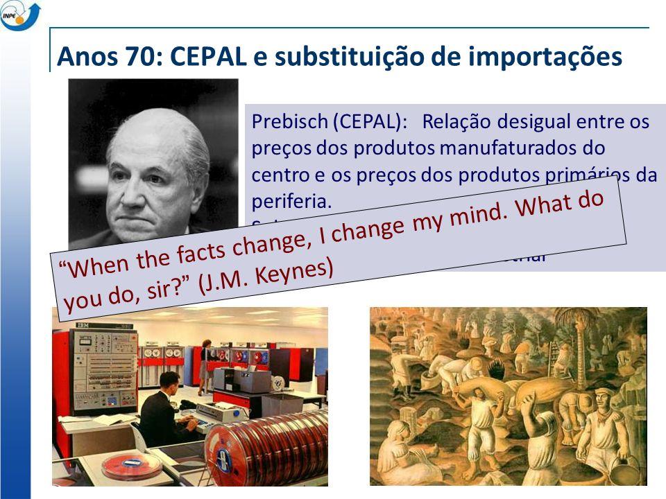 Anos 70: CEPAL e substituição de importações Prebisch (CEPAL): Relação desigual entre os preços dos produtos manufaturados do centro e os preços dos p