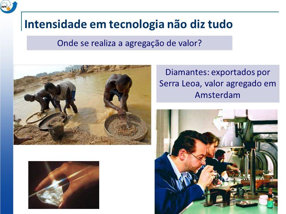 Intensidade em tecnologia não diz tudo Onde se realiza a agregação de valor? Diamantes: exportados por Serra Leoa, valor agregado em Amsterdam