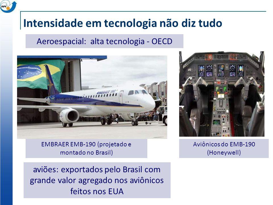 Intensidade em tecnologia não diz tudo Aeroespacial: alta tecnologia - OECD aviões: exportados pelo Brasil com grande valor agregado nos aviônicos fei