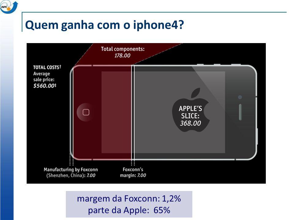 Quem ganha com o iphone4? margem da Foxconn: 1,2% parte da Apple: 65%