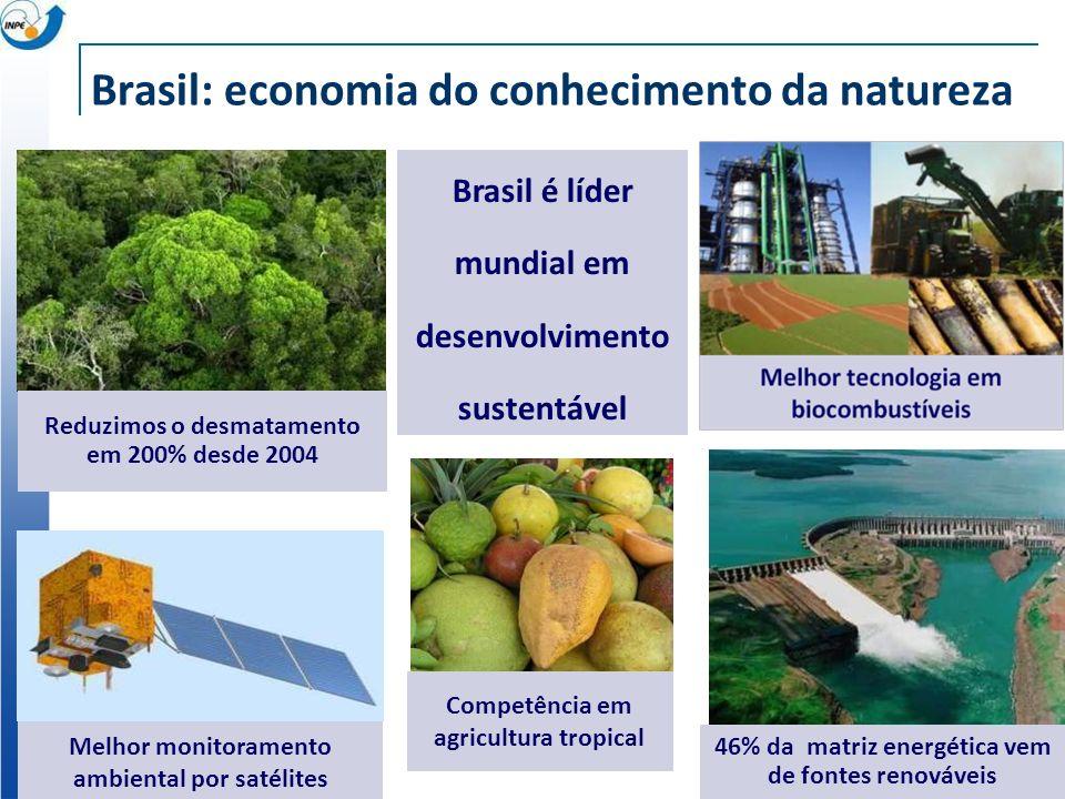 Reduzimos o desmatamento em 200% desde 2004 Melhor monitoramento ambiental por satélites 46% da matriz energética vem de fontes renováveis Competência