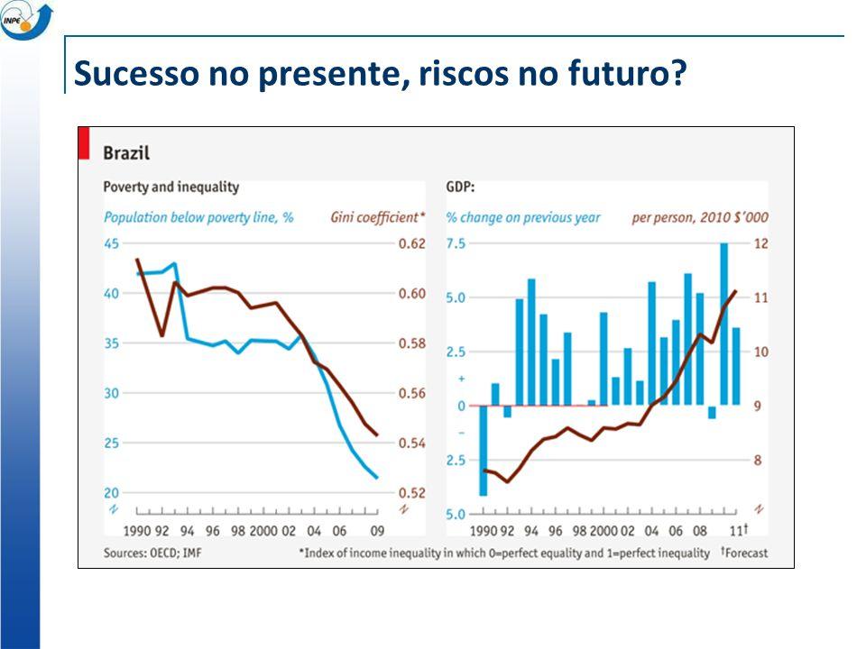 Reduzimos o desmatamento em 200% desde 2004 Melhor monitoramento ambiental por satélites 46% da matriz energética vem de fontes renováveis Competência em agricultura tropical Brasil é líder mundial em desenvolvimento sustentável Brasil: economia do conhecimento da natureza
