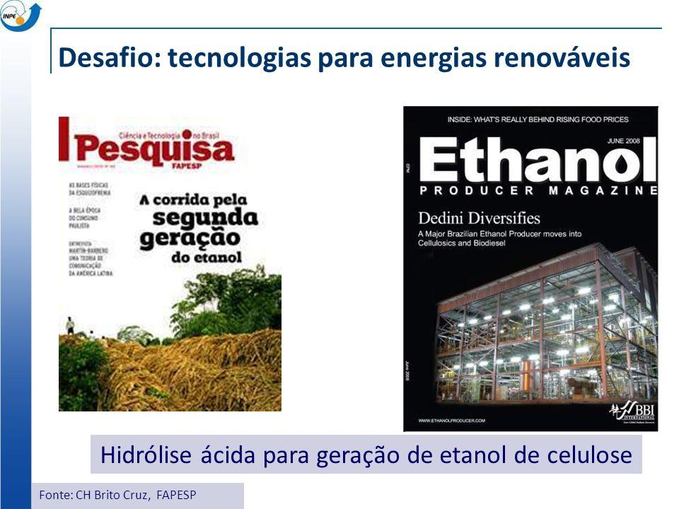Desafio: tecnologias para energias renováveis Hidrólise ácida para geração de etanol de celulose Fonte: CH Brito Cruz, FAPESP