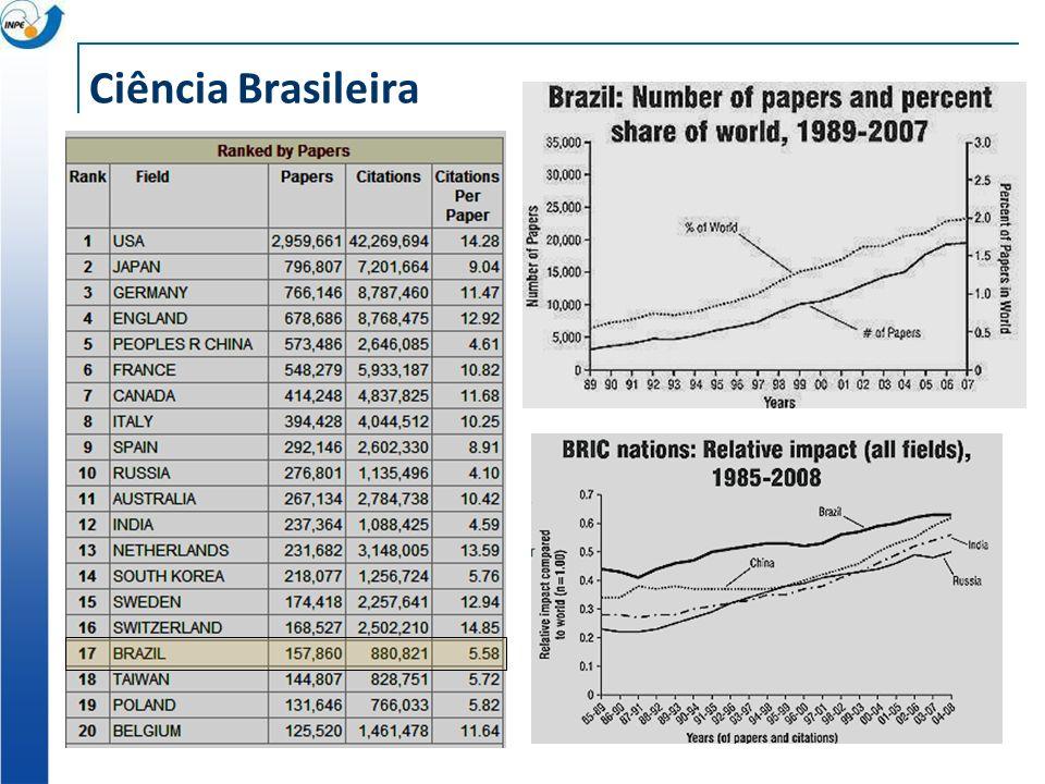 Ciência Brasileira