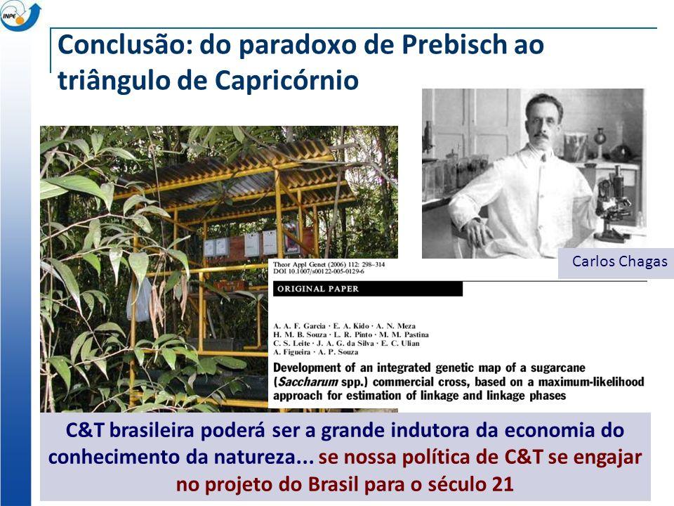 Conclusão: do paradoxo de Prebisch ao triângulo de Capricórnio Carlos Chagas C&T brasileira poderá ser a grande indutora da economia do conhecimento da natureza...