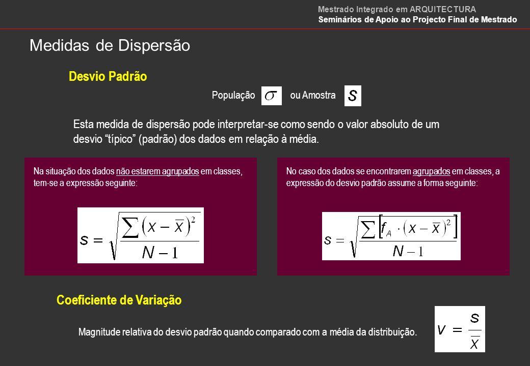 Coeficientes de Assimetria Medem o afastamento da simetria Assimetria = 0 Assimetria > 0 Assimetria < 0 Distribuição simétrica Distribuição assimétrica positiva Distribuição assimétrica negativa Coeficiente de Assimetria de Pearson:Coeficiente de Assimetria: Medidas de Assimetria Mestrado Integrado em ARQUITECTURA Seminários de Apoio ao Projecto Final de Mestrado