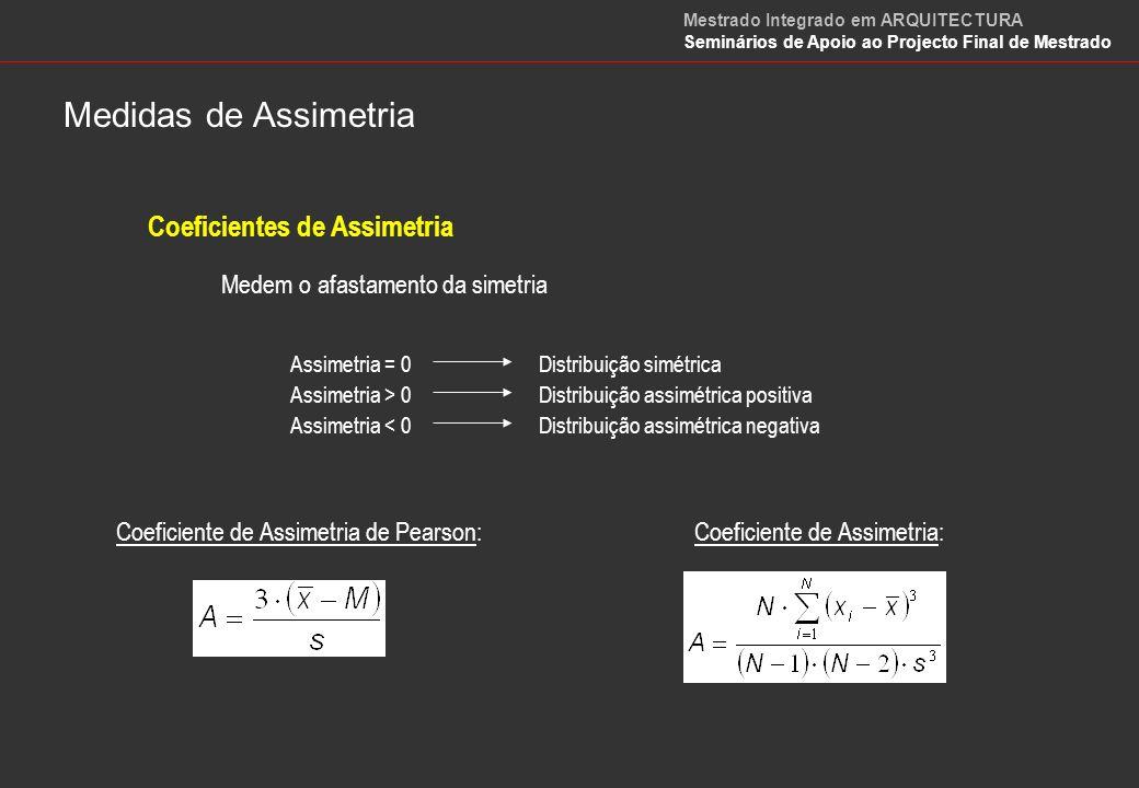 Coeficientes de Kurtose Medida da concentração dos dados, dando indicação sobre a intensidade das frequências na vizinhança dos valores centrais.