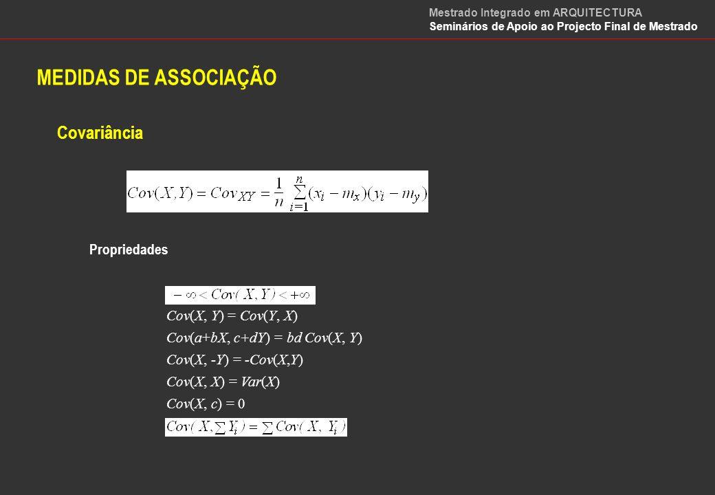 Coeficiente de correlação de Pearson Propriedades A covariância e o coeficiente de correlação medem a intensidade da relação linear (eventualmente) existente entre duas variáveis aleatórias.