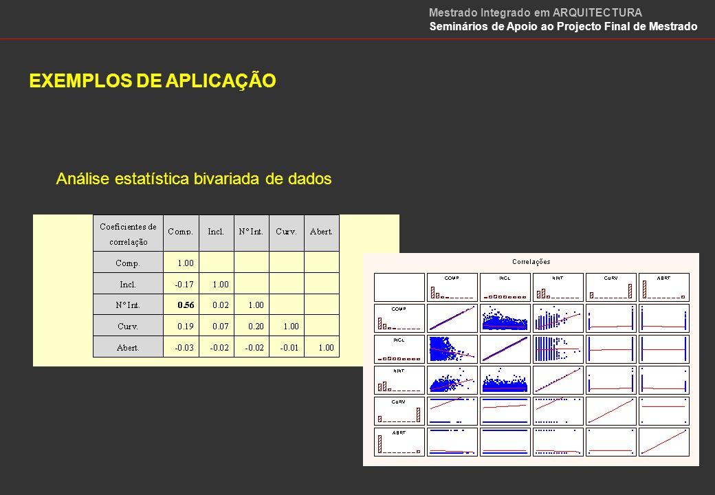 Análise estatística bivariada de dados EXEMPLOS DE APLICAÇÃO Mestrado Integrado em ARQUITECTURA Seminários de Apoio ao Projecto Final de Mestrado