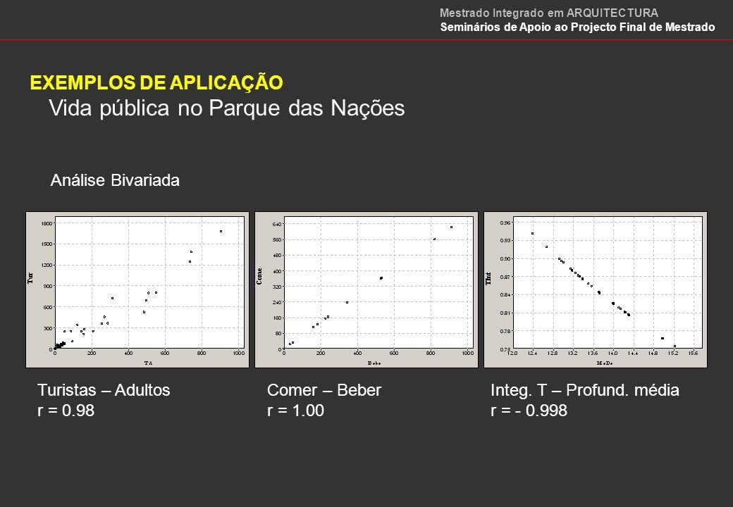 UNIVERSIDADE TÉCNICA DE LISBOA F A C U L D A D E D E A R Q U I T E C T U R A Estatística Regressão Linear e Correlação JORGE MANUEL TAVARES RIBEIRO 2005, 2008 FA - UTL, LISBOA