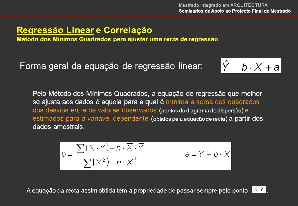 Regressão Linear e Correlação Erro padrão de estimação e intervalos de predição A dispersão na população significa que, para qualquer valor de x, haverá muitos valores possíveis de y.