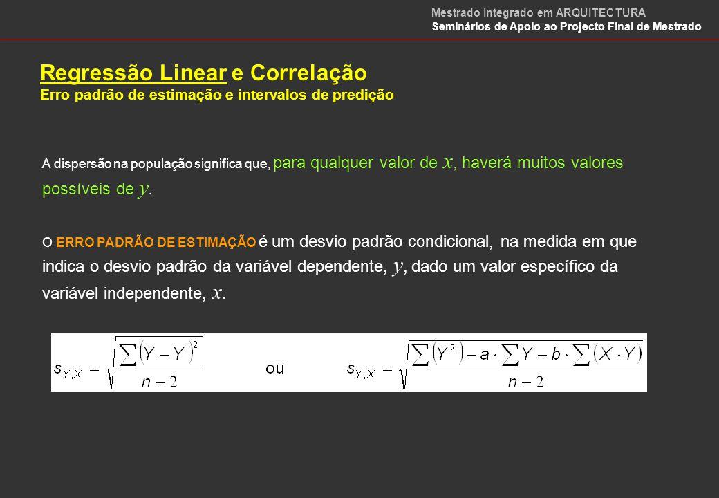 Regressão Linear e Correlação Erro padrão de estimação e intervalos de predição O Erro Padrão de Estimação pode ser usado para estabelecer um intervalo de previsão para a variável dependente, y, para um dado valor específico da variável independente, x.
