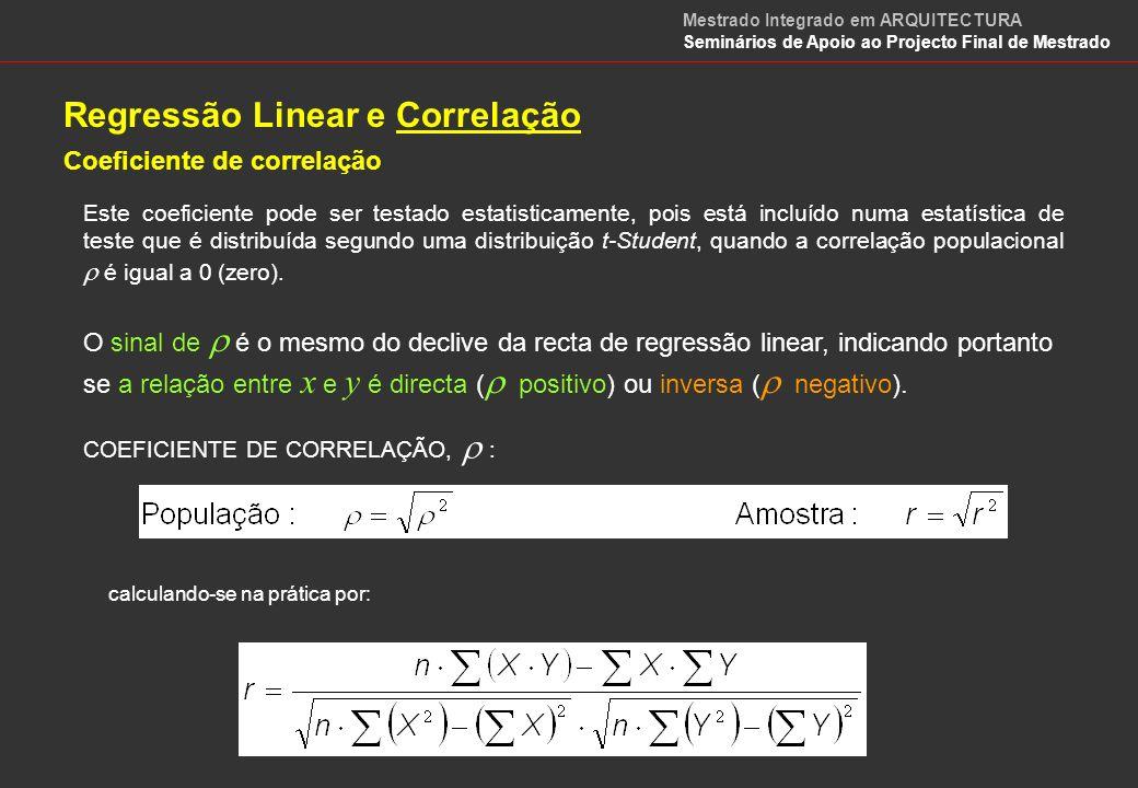 Regressão Linear e Correlação Coeficiente de correlação O seu valor está compreendido no intervalo.