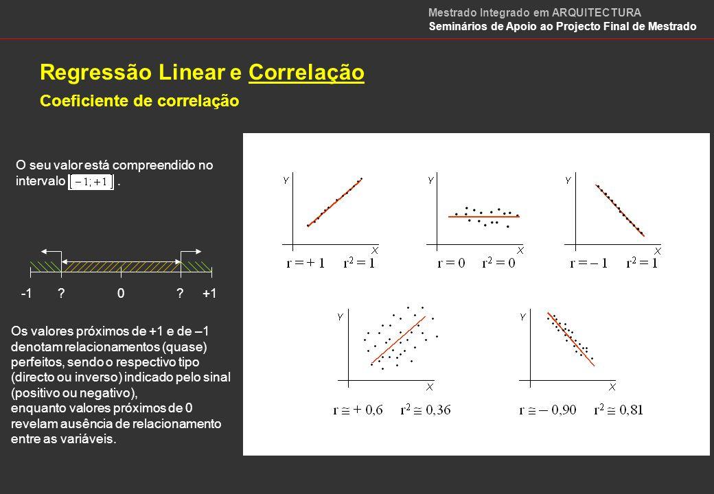 Regressão Linear e Correlação INTERVALO DE CONFIANÇA PARA O COEFICIENTE DE CORRELAÇÃO DA POPULAÇÃO: O valor do coeficiente de correlação amostral pode ser utilizado como estimativa do verdadeiro coeficiente de correlação,, da população.