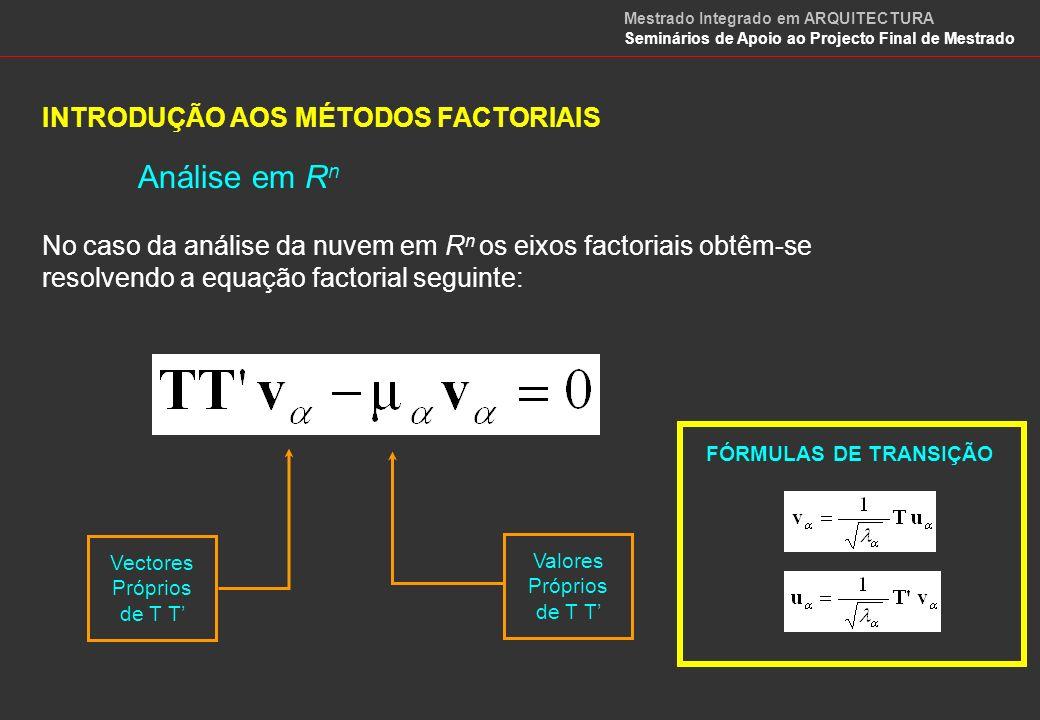 ANÁLISE EM COMPONENTES PRINCIPAIS Caracterização da habitação em Maputo Mestrado Integrado em ARQUITECTURA Seminários de Apoio ao Projecto Final de Mestrado