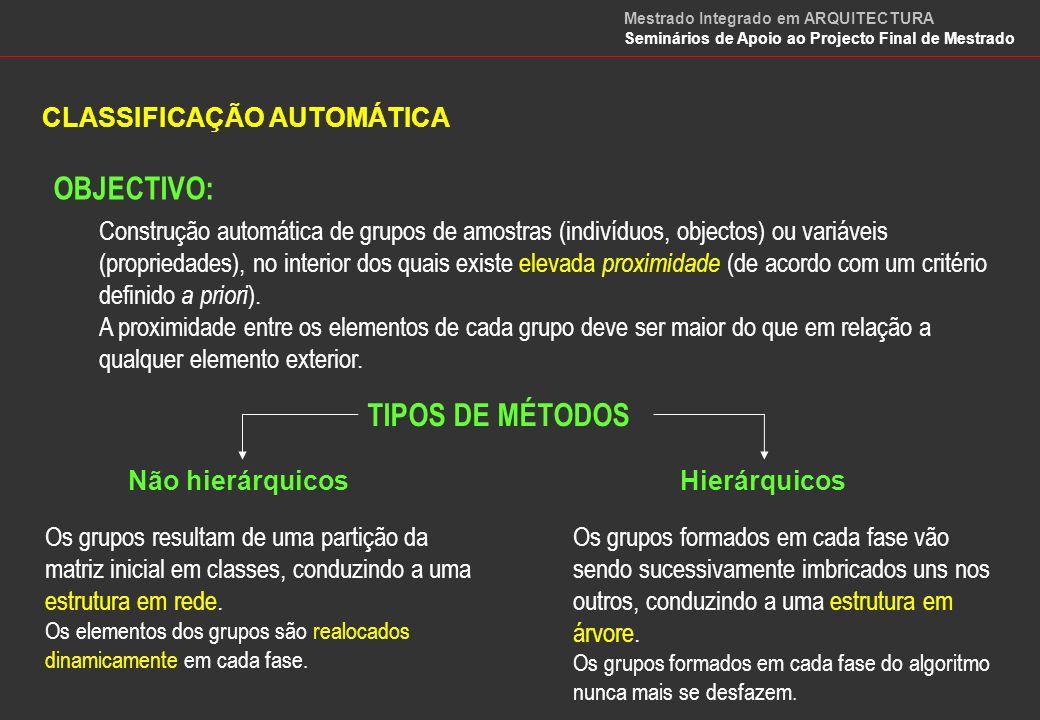CLASSIFICAÇÃO AUTOMÁTICA Classificação Não Hierárquica Mestrado Integrado em ARQUITECTURA Seminários de Apoio ao Projecto Final de Mestrado