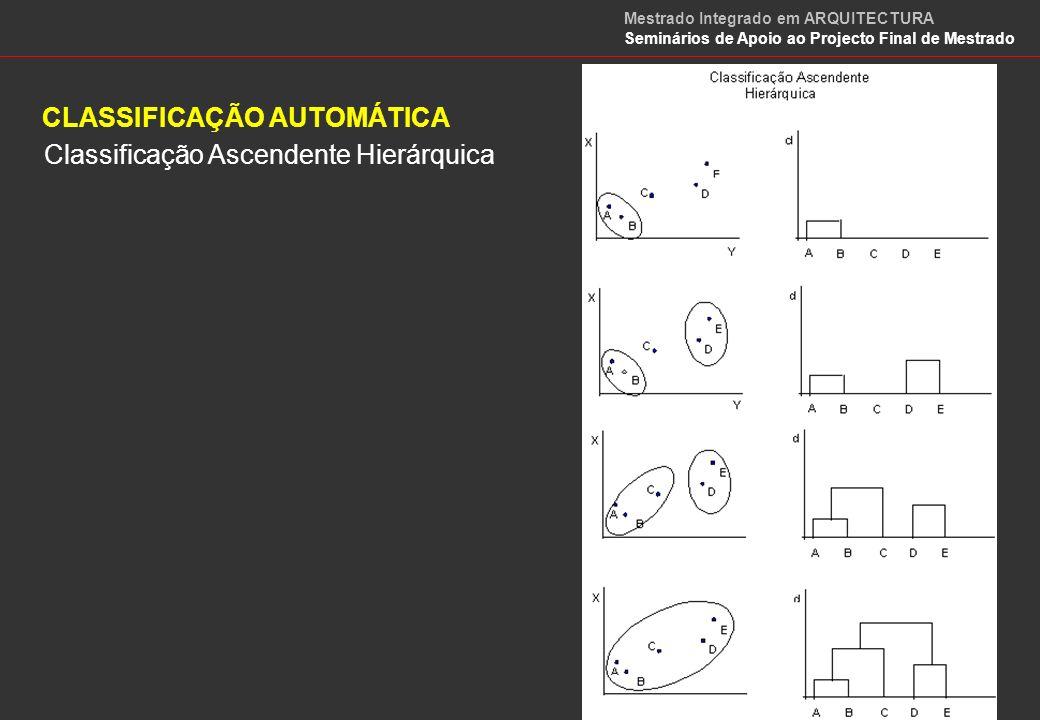 CLASSIFICAÇÃO AUTOMÁTICA 1.