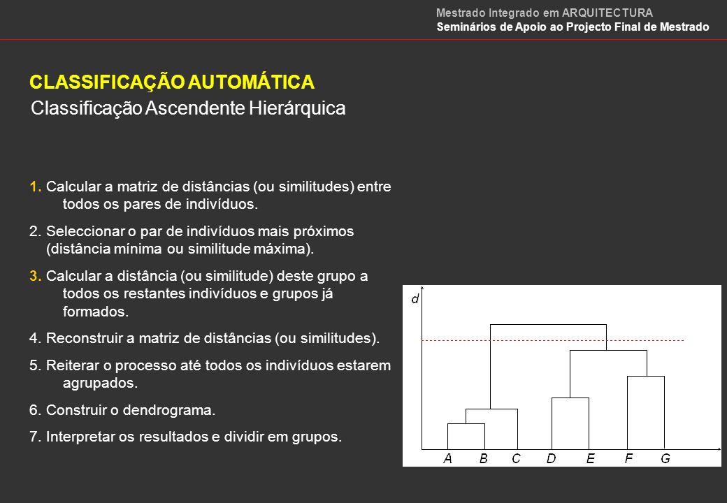 CLASSIFICAÇÃO AUTOMÁTICA Classificação Ascendente Hierárquica Caracterização da habitação em Maputo Mestrado Integrado em ARQUITECTURA Seminários de Apoio ao Projecto Final de Mestrado