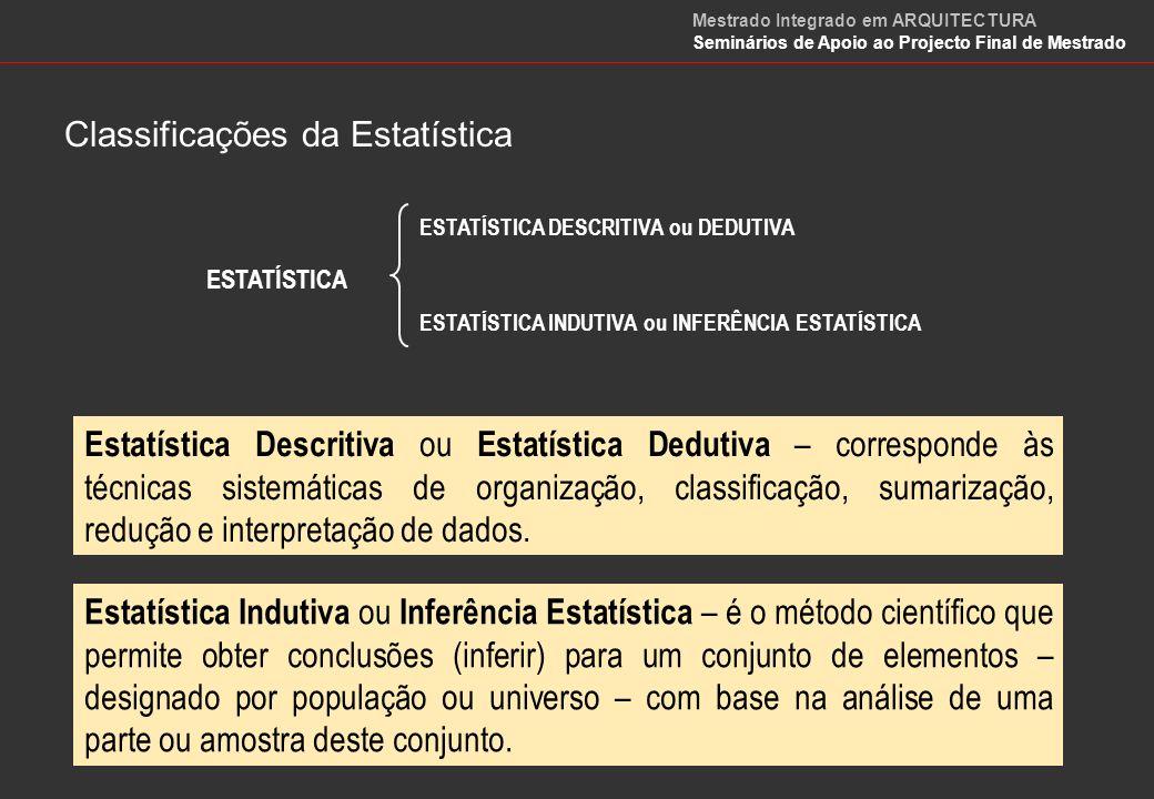 Variáveis CARACTERÍSTICASVARIÁVEIS VARIÁVEIS QUALITATIVAS: Não podem ser representadas numericamente VARIÁVEIS QUANTITATIVAS: São representáveis numericamente Var.
