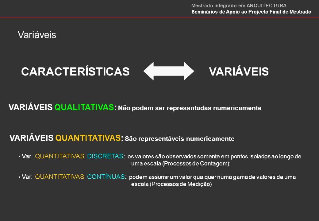 Escalas de Representação das Variáveis Escala NOMINAL: os dados são identificados por um nome que designa uma classe, sendo as classes: - Mutuamente exclusivas; - Exaustivas; - Não ordenáveis.