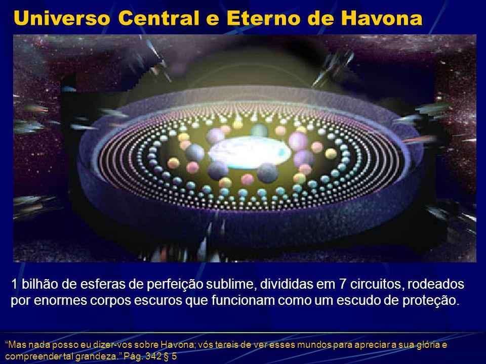 Havona Universo Central e Eterno de Havona 1 bilhão de esferas de perfeição sublime, divididas em 7 circuitos, rodeados por enormes corpos escuros que